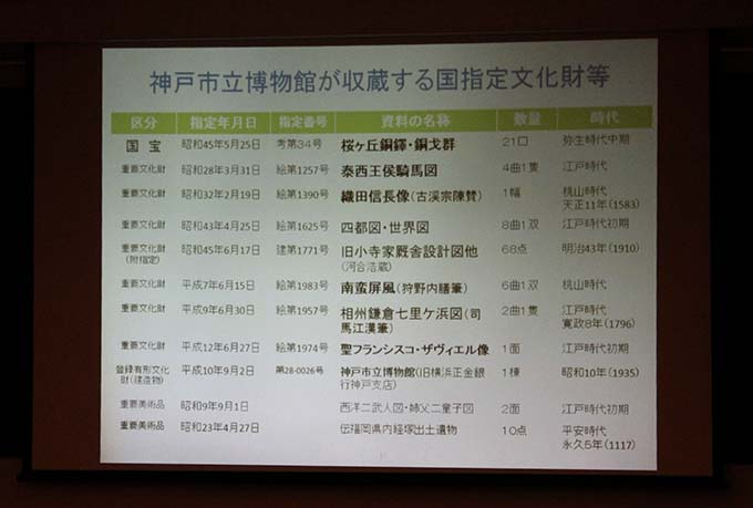 1_文化財リスト